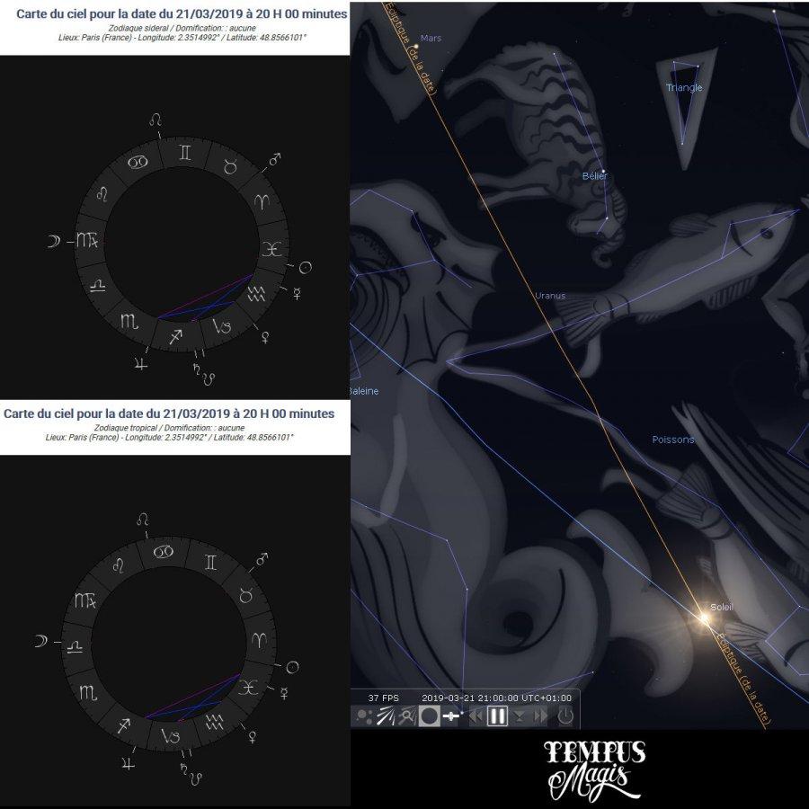 Différence entre le zodiaque tropical et sidéral
