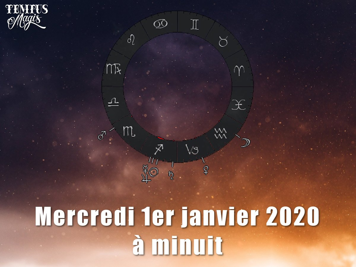 Astrologie passage à l'an 2020