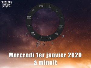Analyse passage à l'an 2020