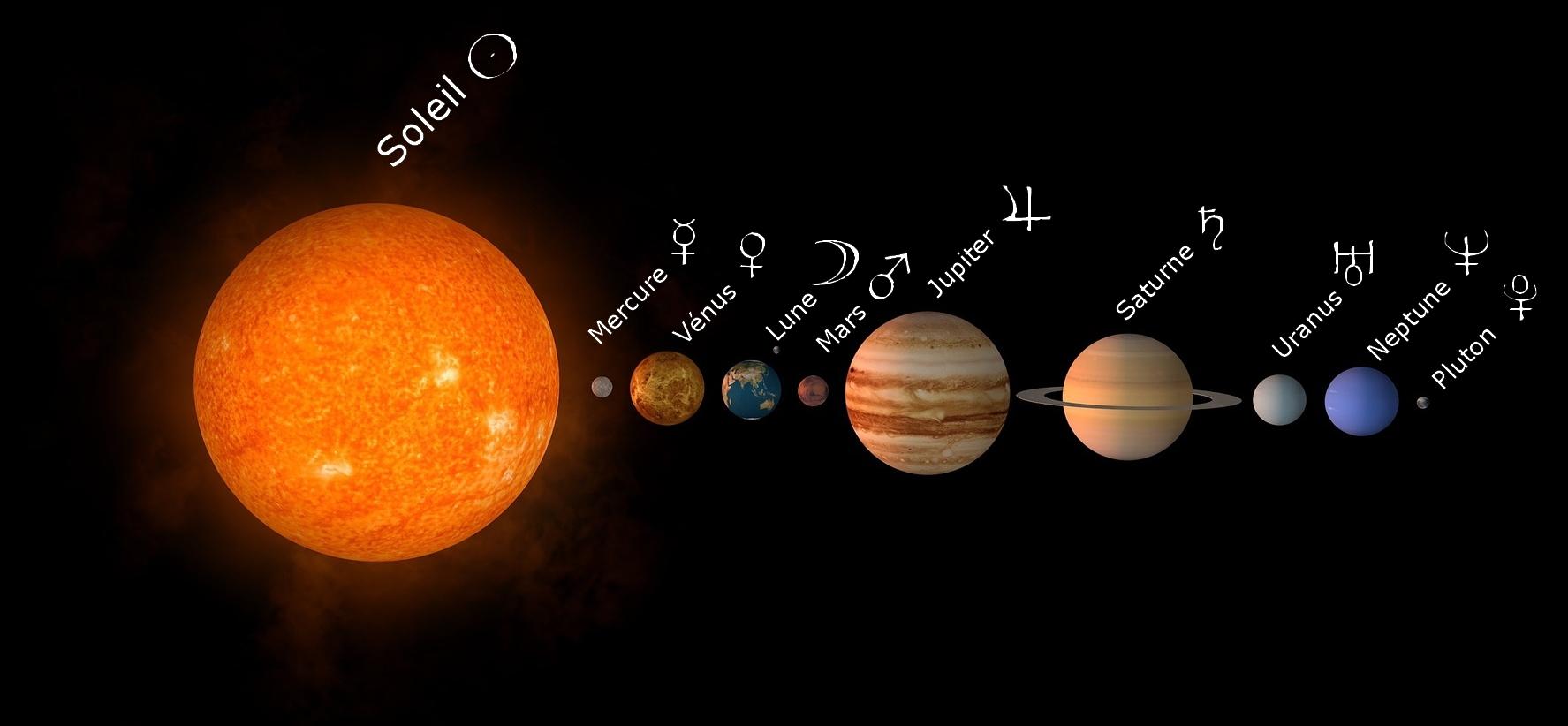 Planètes intérieures et extérieures - astrologie